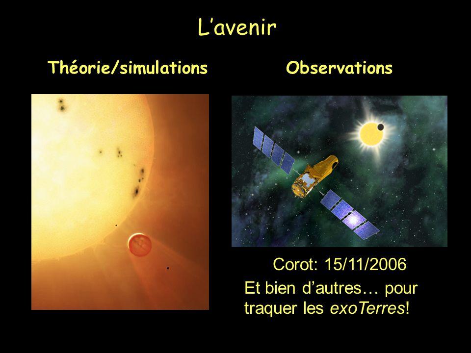 Lavenir Théorie/simulationsObservations Corot: 15/11/2006 Et bien dautres… pour traquer les exoTerres!