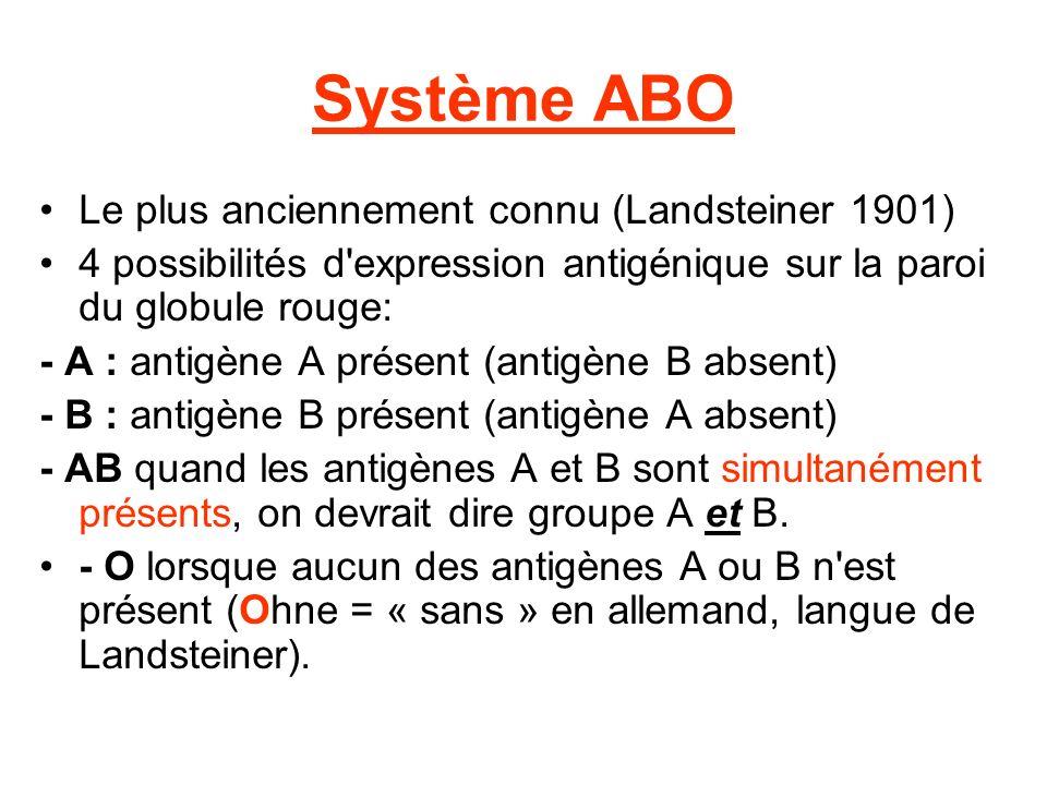 Système ABO Le plus anciennement connu (Landsteiner 1901) 4 possibilités d'expression antigénique sur la paroi du globule rouge: - A : antigène A prés