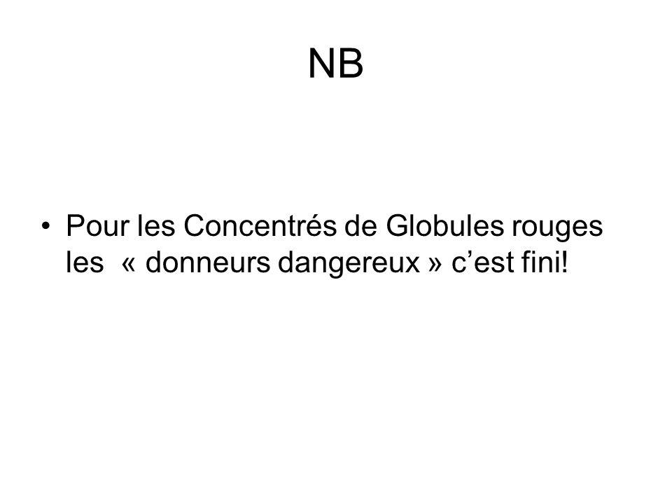 NB Pour les Concentrés de Globules rouges les « donneurs dangereux » cest fini!