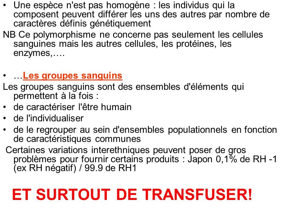 SYSTEME DE GROUPES (SANGUINS) Les systèmes de groupes sanguins 1.