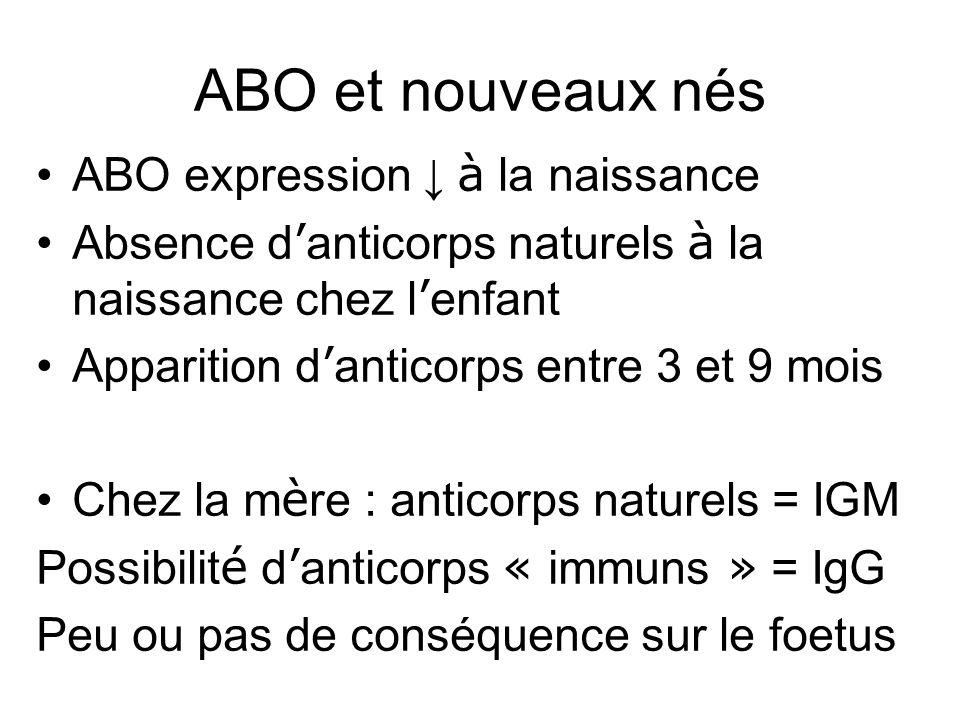 ABO et nouveaux nés ABO expression à la naissance Absence d anticorps naturels à la naissance chez l enfant Apparition d anticorps entre 3 et 9 mois C