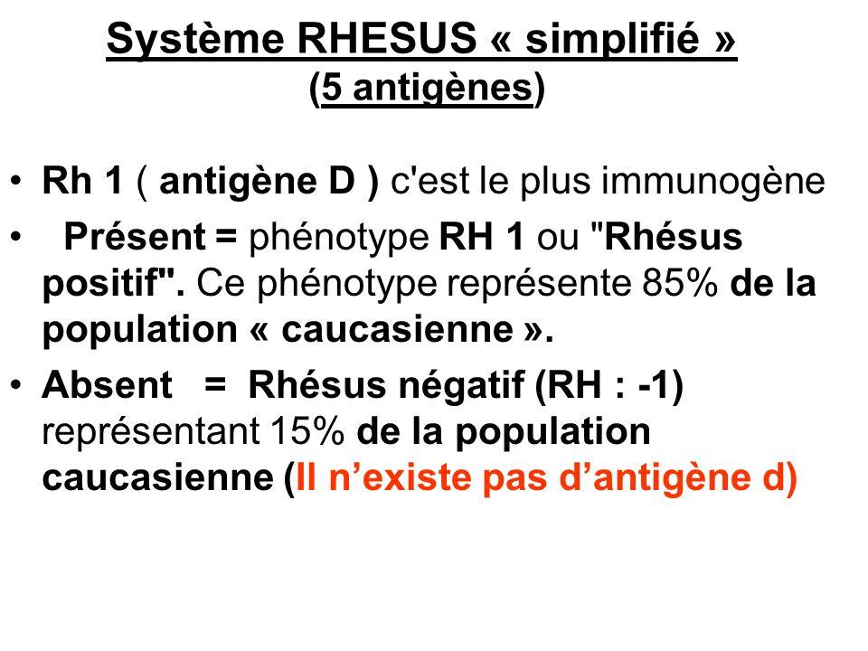 Système RHESUS « simplifié » (5 antigènes) Rh 1 ( antigène D ) c'est le plus immunogène Présent = phénotype RH 1 ou