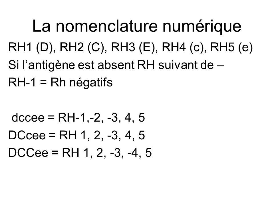 La nomenclature numérique RH1 (D), RH2 (C), RH3 (E), RH4 (c), RH5 (e) Si lantigène est absent RH suivant de – RH-1 = Rh négatifs dccee = RH-1,-2, -3,