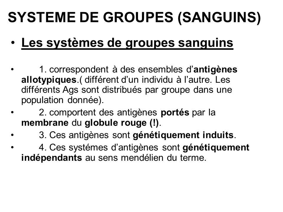 SYSTEME DE GROUPES (SANGUINS) Les systèmes de groupes sanguins 1. correspondent à des ensembles dantigènes allotypiques.( différent dun individu à lau