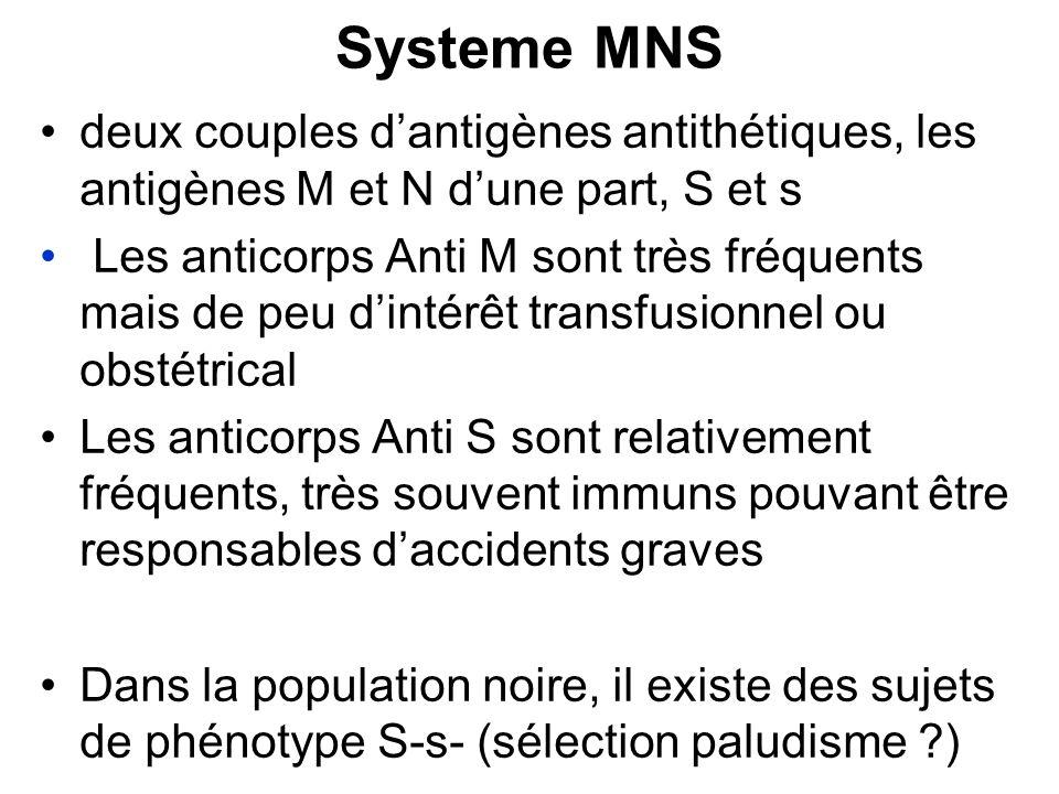 Systeme MNS deux couples dantigènes antithétiques, les antigènes M et N dune part, S et s Les anticorps Anti M sont très fréquents mais de peu dintérê