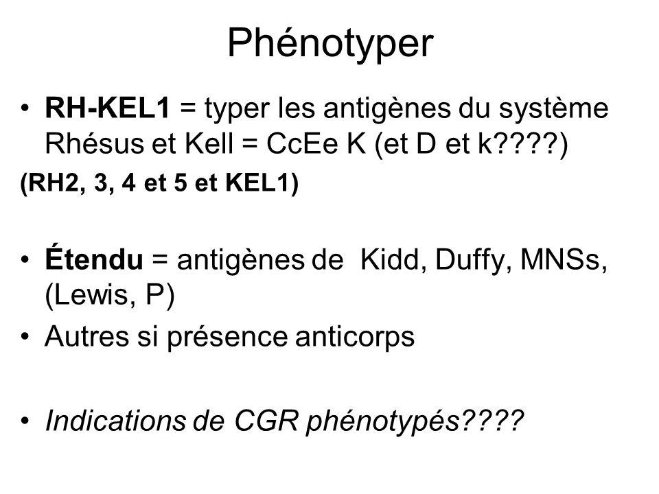 Phénotyper RH-KEL1 = typer les antigènes du système Rhésus et Kell = CcEe K (et D et k????) (RH2, 3, 4 et 5 et KEL1) Étendu = antigènes de Kidd, Duffy