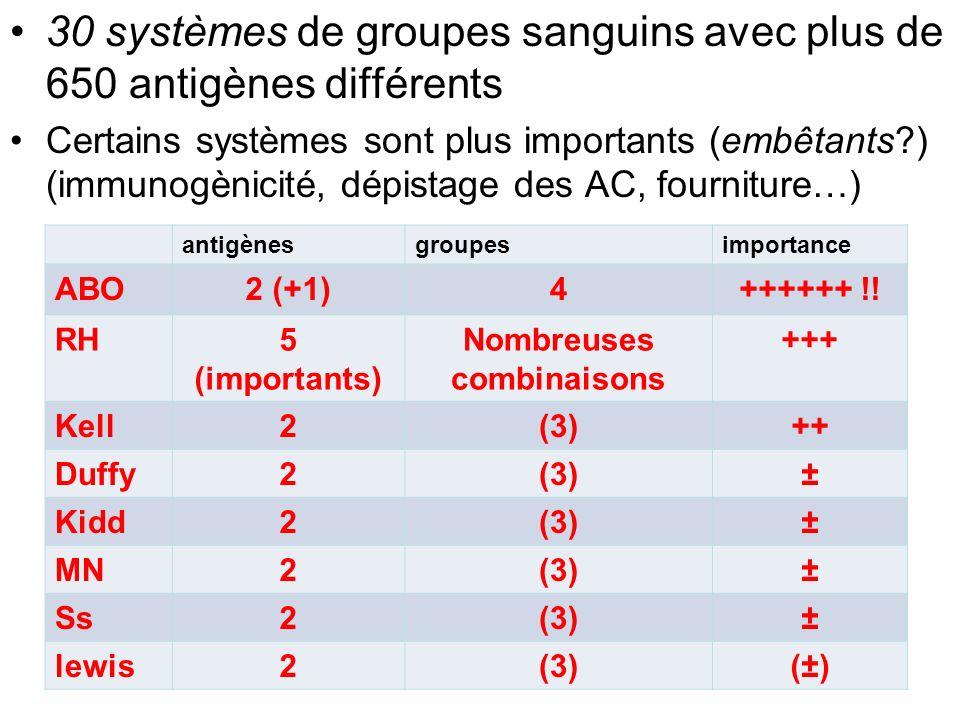 30 systèmes de groupes sanguins avec plus de 650 antigènes différents Certains systèmes sont plus importants (embêtants?) (immunogènicité, dépistage d