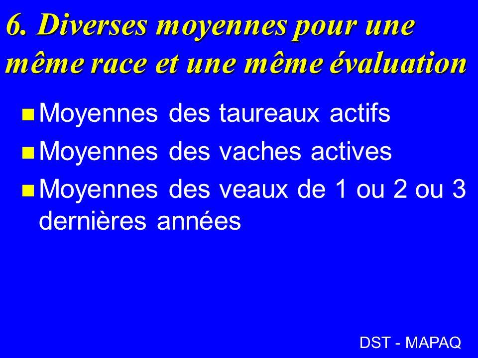 6. Diverses moyennes pour une même race et une même évaluation n Moyennes des taureaux actifs n Moyennes des vaches actives n Moyennes des veaux de 1
