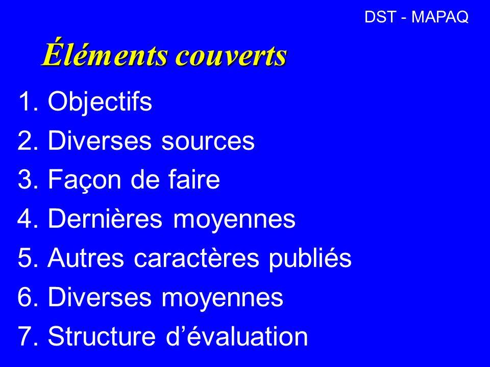 Éléments couverts 1. Objectifs 2. Diverses sources 3. Façon de faire 4. Dernières moyennes 5. Autres caractères publiés 6. Diverses moyennes 7. Struct