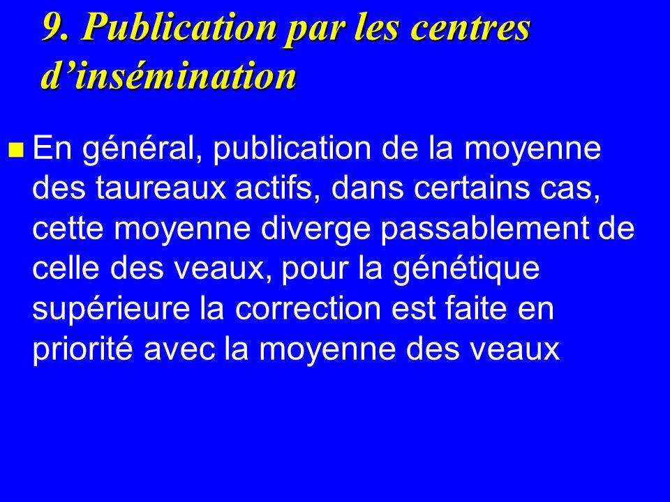 9. Publication par les centres dinsémination n En général, publication de la moyenne des taureaux actifs, dans certains cas, cette moyenne diverge pas