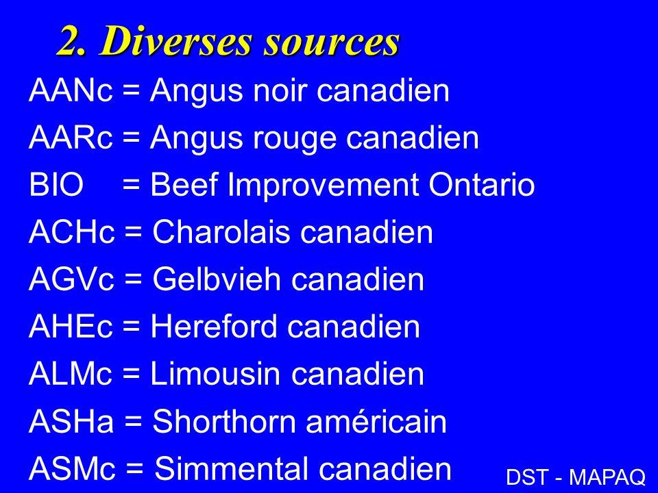 2. Diverses sources AANc = Angus noir canadien AARc = Angus rouge canadien BIO = Beef Improvement Ontario ACHc = Charolais canadien AGVc = Gelbvieh ca