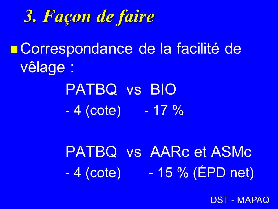 3. Façon de faire n Correspondance de la facilité de vêlage : PATBQ vs BIO - 4 (cote) - 17 % PATBQ vs AARc et ASMc - 4 (cote)- 15 % (ÉPD net) DST - MA