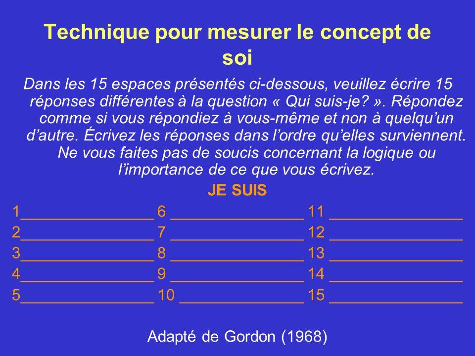 Énoncés traduits librement de la version révisée de lÉchelle de monitorage de soi (Snyder & Gangestad, 1986) 1.