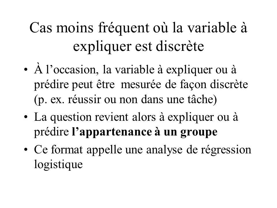 Cas moins fréquent où la variable à expliquer est discrète À loccasion, la variable à expliquer ou à prédire peut être mesurée de façon discrète (p. e