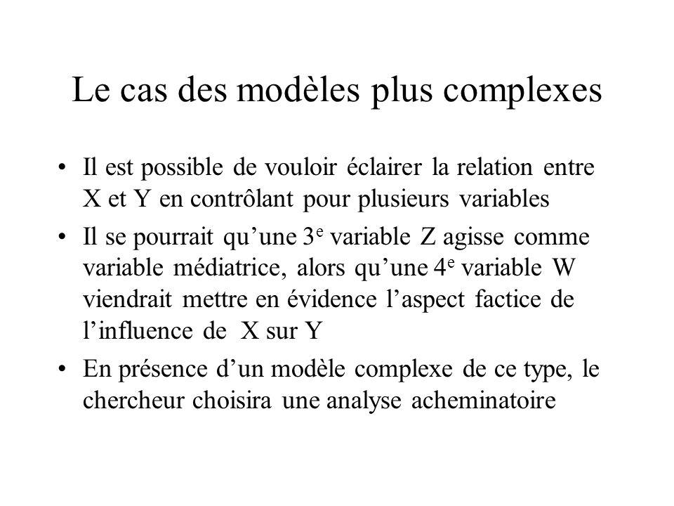 Le cas des modèles plus complexes Il est possible de vouloir éclairer la relation entre X et Y en contrôlant pour plusieurs variables Il se pourrait q