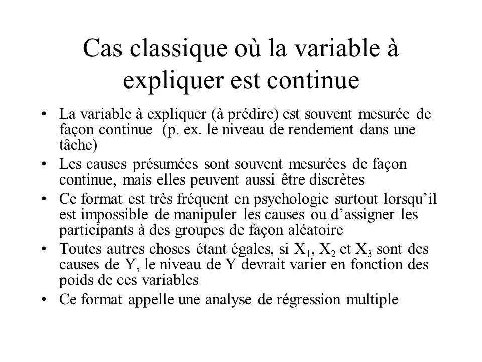 Cas classique où la variable à expliquer est continue La variable à expliquer (à prédire) est souvent mesurée de façon continue (p. ex. le niveau de r