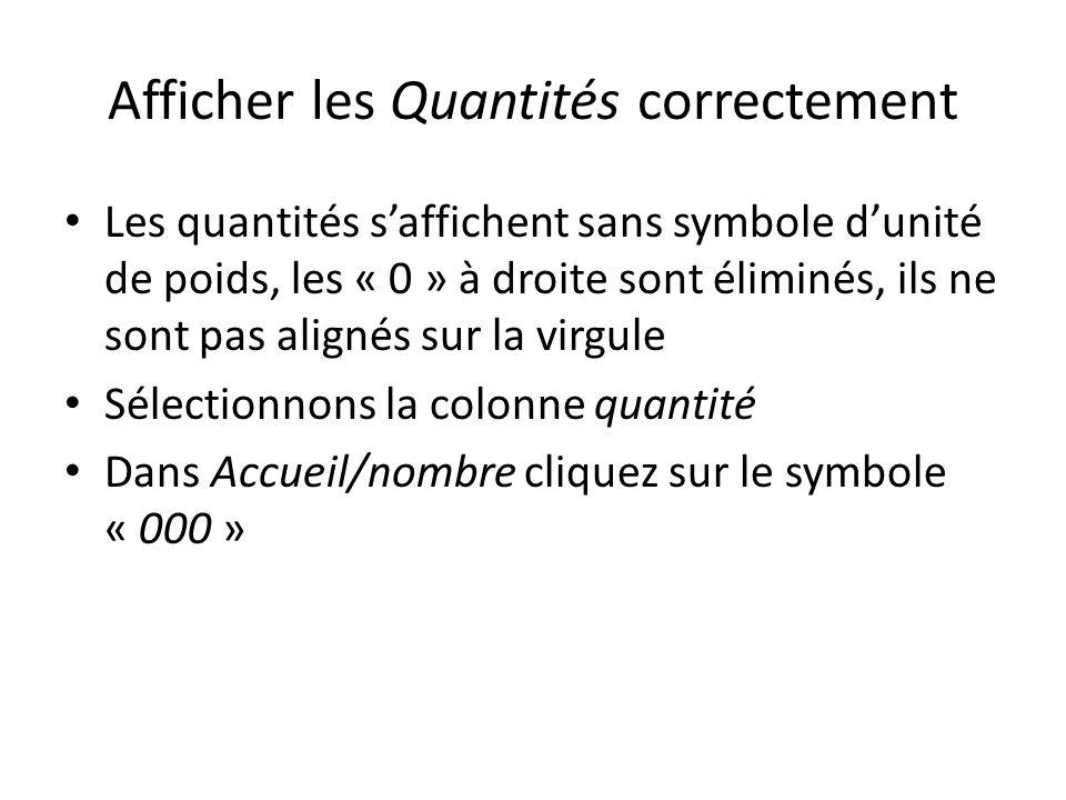 Afficher les Quantités correctement Les quantités saffichent sans symbole dunité de poids, les « 0 » à droite sont éliminés, ils ne sont pas alignés sur la virgule Sélectionnons la colonne quantité Dans Accueil/nombre cliquez sur le symbole « 000 »