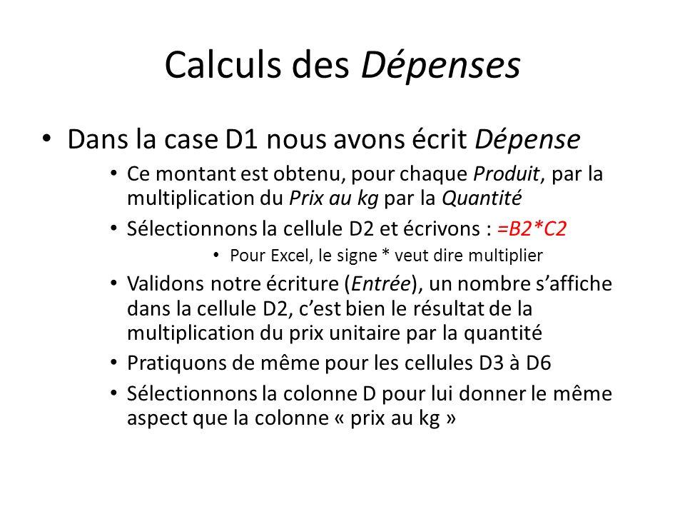Calculs des Dépenses Dans la case D1 nous avons écrit Dépense Ce montant est obtenu, pour chaque Produit, par la multiplication du Prix au kg par la Quantité Sélectionnons la cellule D2 et écrivons : =B2*C2 Pour Excel, le signe * veut dire multiplier Validons notre écriture (Entrée), un nombre saffiche dans la cellule D2, cest bien le résultat de la multiplication du prix unitaire par la quantité Pratiquons de même pour les cellules D3 à D6 Sélectionnons la colonne D pour lui donner le même aspect que la colonne « prix au kg »