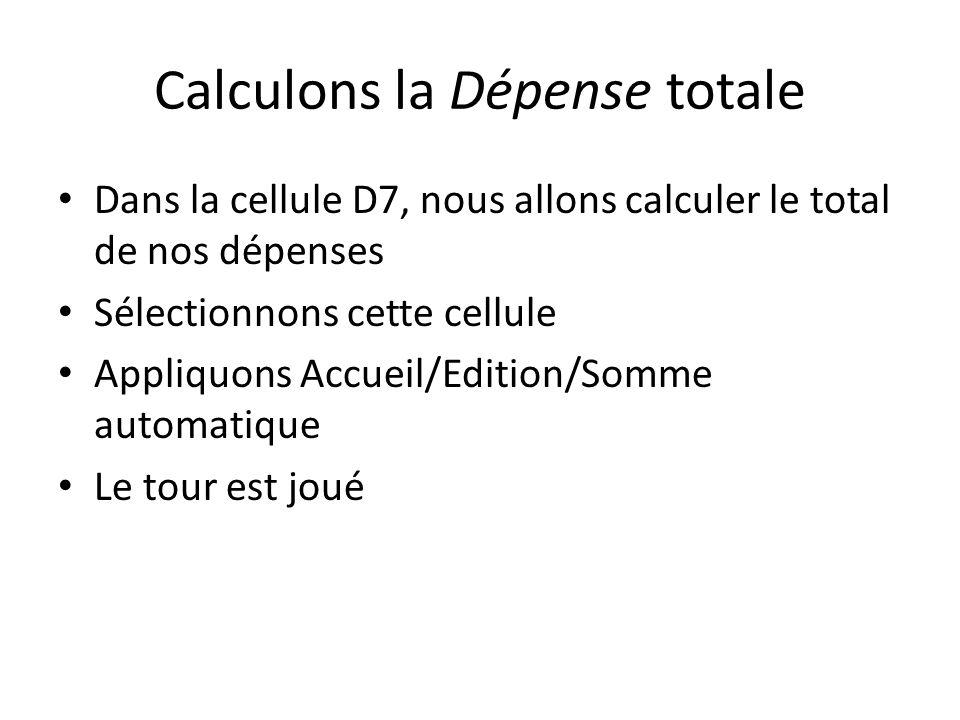 Calculons la Dépense totale Dans la cellule D7, nous allons calculer le total de nos dépenses Sélectionnons cette cellule Appliquons Accueil/Edition/Somme automatique Le tour est joué