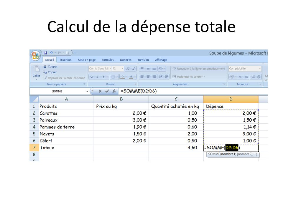 Calcul de la dépense totale