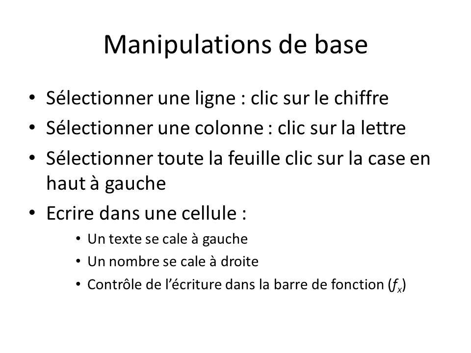 Manipulations de base Sélectionner une ligne : clic sur le chiffre Sélectionner une colonne : clic sur la lettre Sélectionner toute la feuille clic sur la case en haut à gauche Ecrire dans une cellule : Un texte se cale à gauche Un nombre se cale à droite Contrôle de lécriture dans la barre de fonction (f x )