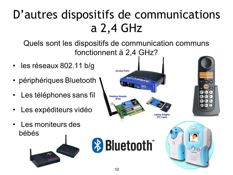 10 les réseaux 802.11 b/g périphériques Bluetooth Les téléphones sans fil Les expéditeurs vidéo Les moniteurs des bébés Dautres dispositifs de communications a 2,4 GHz 10 Quels sont les dispositifs de communication communs fonctionnent à 2,4 GHz?