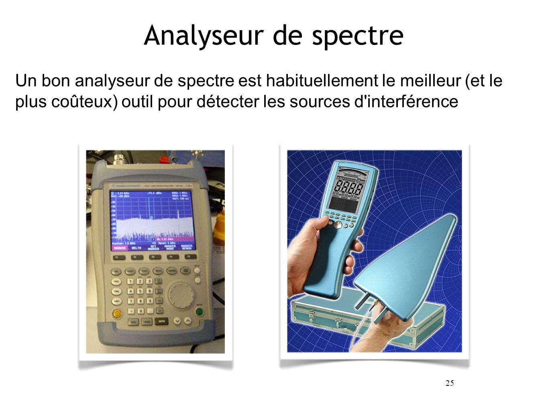 25 Analyseur de spectre Un bon analyseur de spectre est habituellement le meilleur (et le plus coûteux) outil pour détecter les sources d interférence