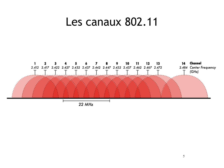 5 Les canaux 802.11