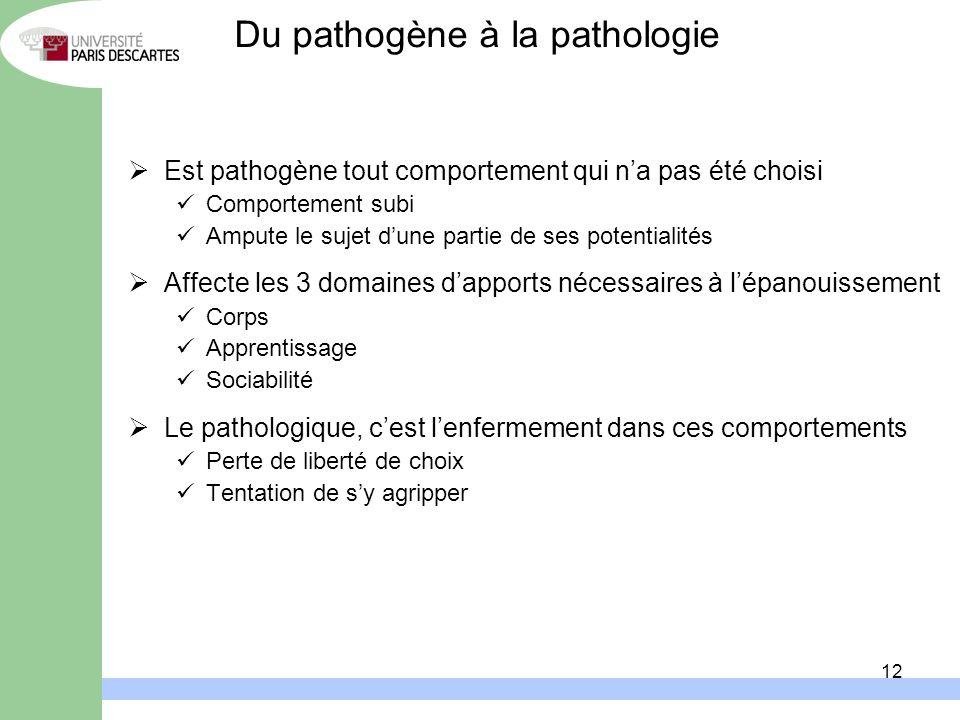 12 Du pathogène à la pathologie Est pathogène tout comportement qui na pas été choisi Comportement subi Ampute le sujet dune partie de ses potentialit
