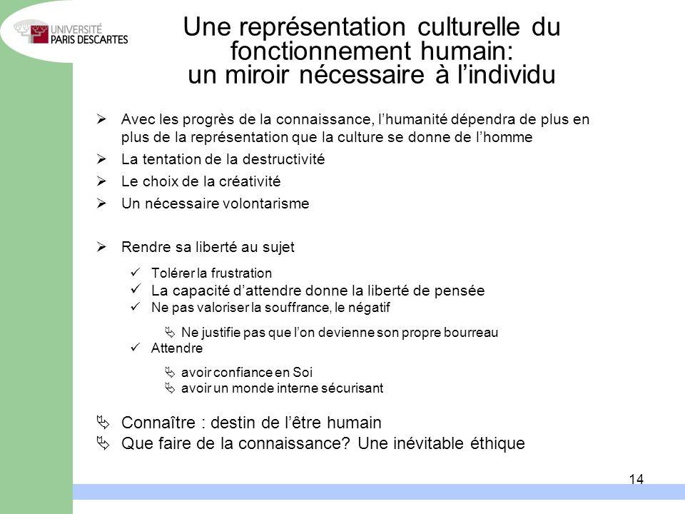 14 Une représentation culturelle du fonctionnement humain: un miroir nécessaire à lindividu Avec les progrès de la connaissance, lhumanité dépendra de