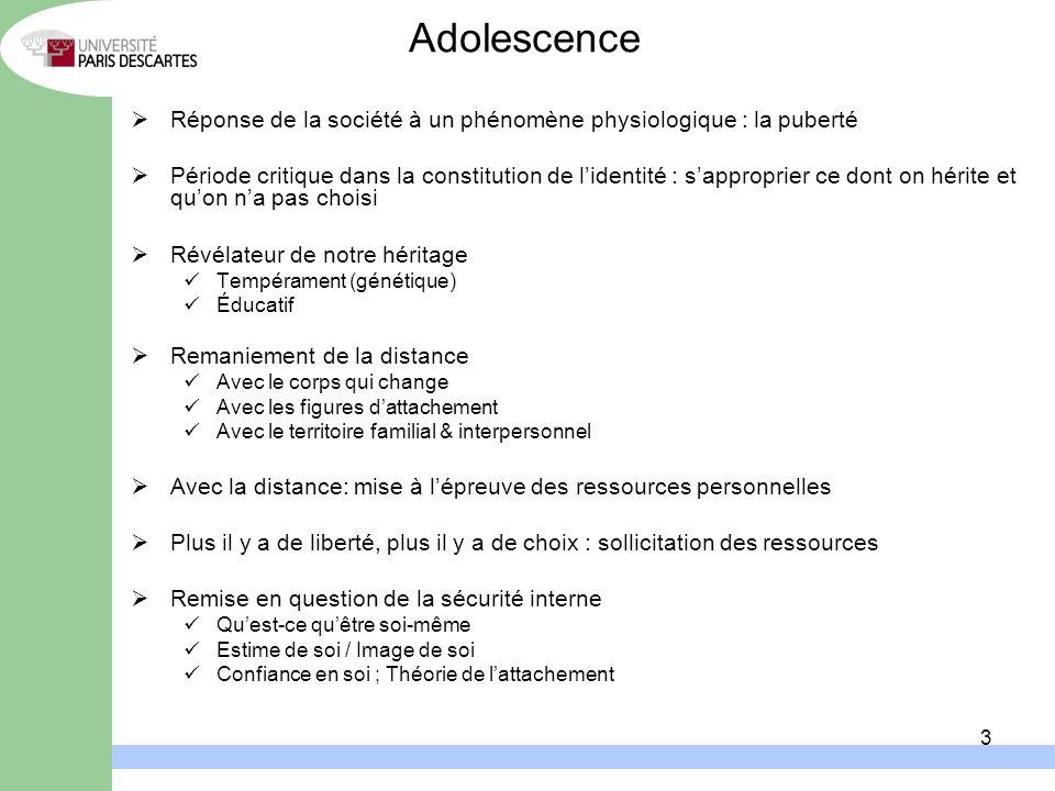 3 Adolescence Réponse de la société à un phénomène physiologique : la puberté Période critique dans la constitution de lidentité : sapproprier ce dont