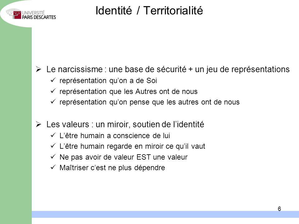 6 Identité / Territorialité Le narcissisme : une base de sécurité + un jeu de représentations représentation quon a de Soi représentation que les Autr