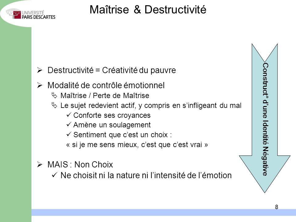8 Destructivité = Créativité du pauvre Modalité de contrôle émotionnel Maîtrise / Perte de Maîtrise Le sujet redevient actif, y compris en sinfligeant