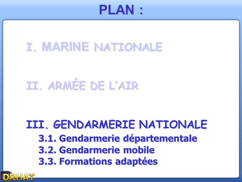 PLAN : I. MARINE NATIONALE II. ARMÉE DE LAIR III. GENDARMERIE NATIONALE 3.1. Gendarmerie départementale 3.2. Gendarmerie mobile 3.3. Formations adapté
