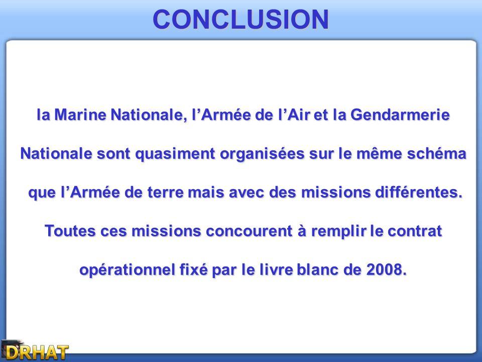 CONCLUSION la Marine Nationale, lArmée de lAir et la Gendarmerie Nationale sont quasiment organisées sur le même schéma Nationale sont quasiment organ