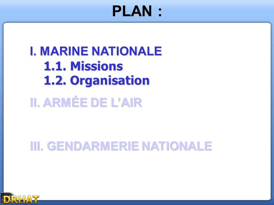 CONCLUSION la Marine Nationale, lArmée de lAir et la Gendarmerie Nationale sont quasiment organisées sur le même schéma Nationale sont quasiment organisées sur le même schéma que lArmée de terre mais avec des missions différentes.