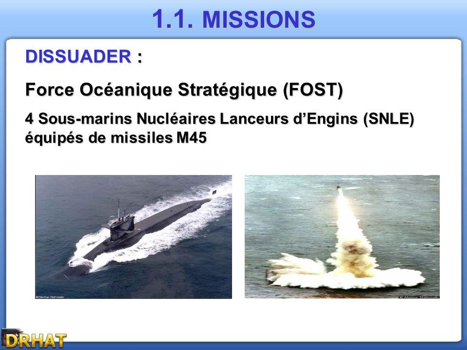 RAPPEL DES POINTS CLES 1° : La dissuasion nucléaire marine (90%) armée de lair (10%) 2° : Complémentarités des Armées.