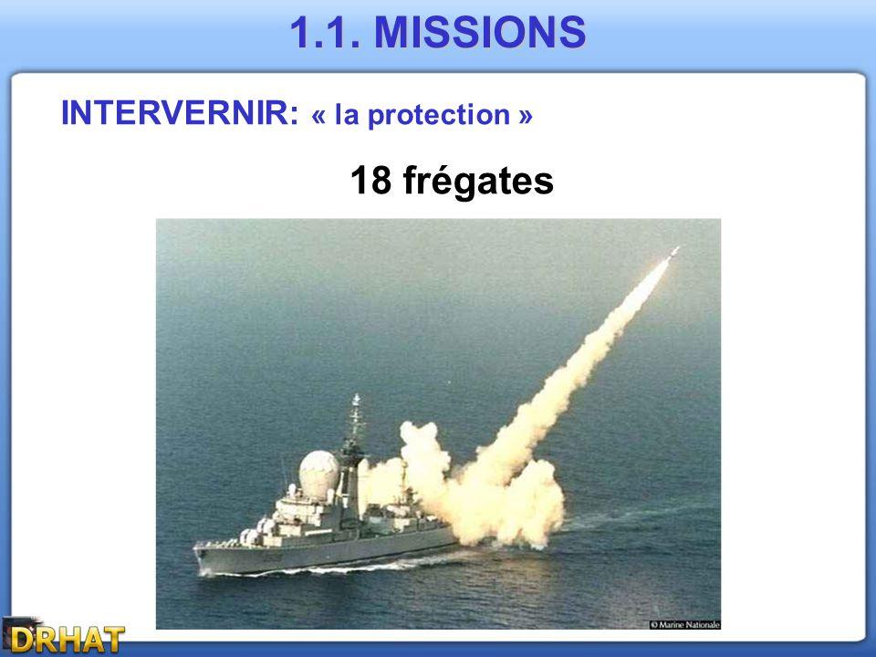 PLAN : I.MARINE NATIONALE II. ARMÉE DE LAIR III. GENDARMERIE NATIONALE 3.1.