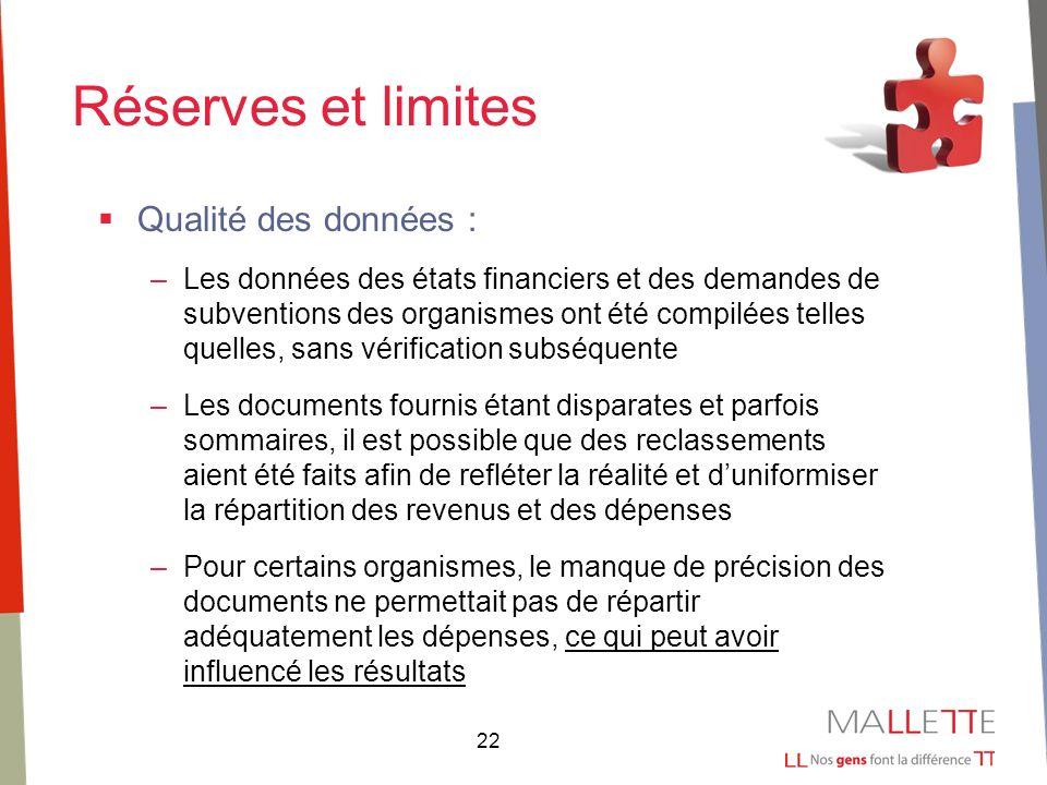 22 Réserves et limites Qualité des données : –Les données des états financiers et des demandes de subventions des organismes ont été compilées telles