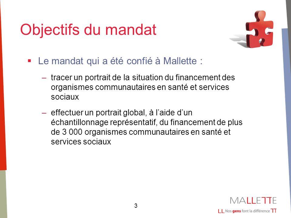 3 Objectifs du mandat Le mandat qui a été confié à Mallette : –tracer un portrait de la situation du financement des organismes communautaires en santé et services sociaux –effectuer un portrait global, à laide dun échantillonnage représentatif, du financement de plus de 3 000 organismes communautaires en santé et services sociaux
