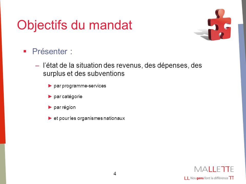 4 Objectifs du mandat Présenter : –létat de la situation des revenus, des dépenses, des surplus et des subventions par programme-services par catégorie par région et pour les organismes nationaux