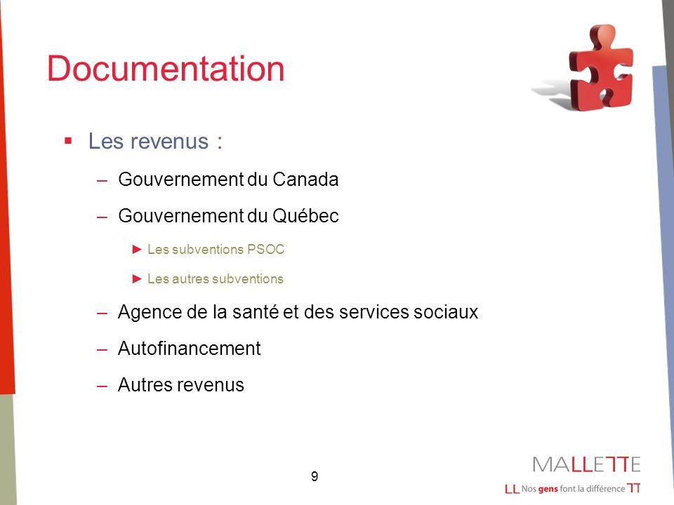 9 Documentation Les revenus : –Gouvernement du Canada –Gouvernement du Québec Les subventions PSOC Les autres subventions –Agence de la santé et des services sociaux –Autofinancement –Autres revenus
