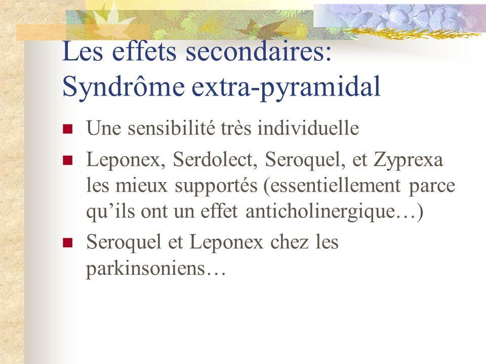 Les effets secondaires: Syndrôme extra-pyramidal Une sensibilité très individuelle Leponex, Serdolect, Seroquel, et Zyprexa les mieux supportés (essentiellement parce quils ont un effet anticholinergique…) Seroquel et Leponex chez les parkinsoniens…