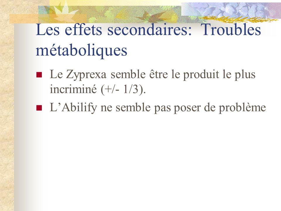 Les effets secondaires: Troubles métaboliques Le Zyprexa semble être le produit le plus incriminé (+/- 1/3).
