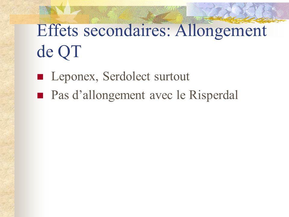 Effets secondaires: Allongement de QT Leponex, Serdolect surtout Pas dallongement avec le Risperdal