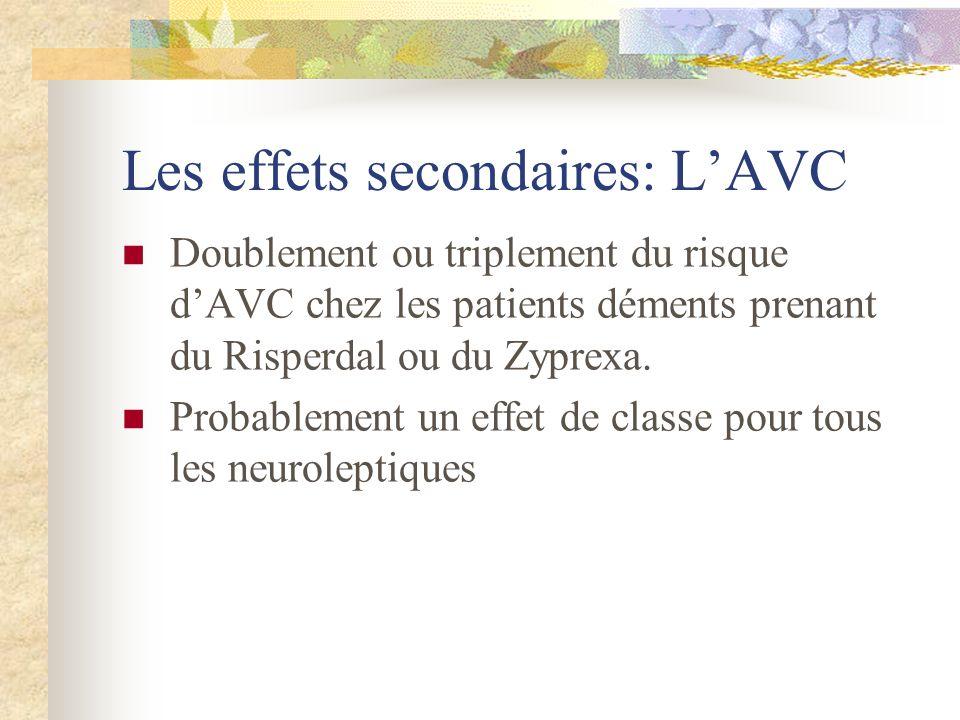 Les effets secondaires: LAVC Doublement ou triplement du risque dAVC chez les patients déments prenant du Risperdal ou du Zyprexa.