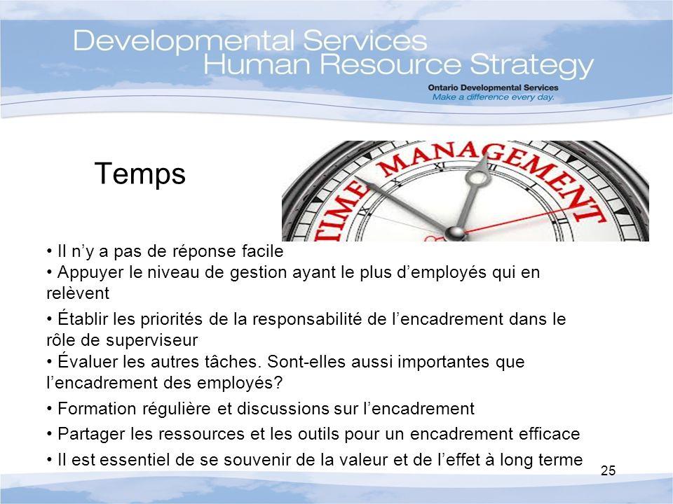Temps Il ny a pas de réponse facile Appuyer le niveau de gestion ayant le plus demployés qui en relèvent Établir les priorités de la responsabilité de lencadrement dans le rôle de superviseur Évaluer les autres tâches.
