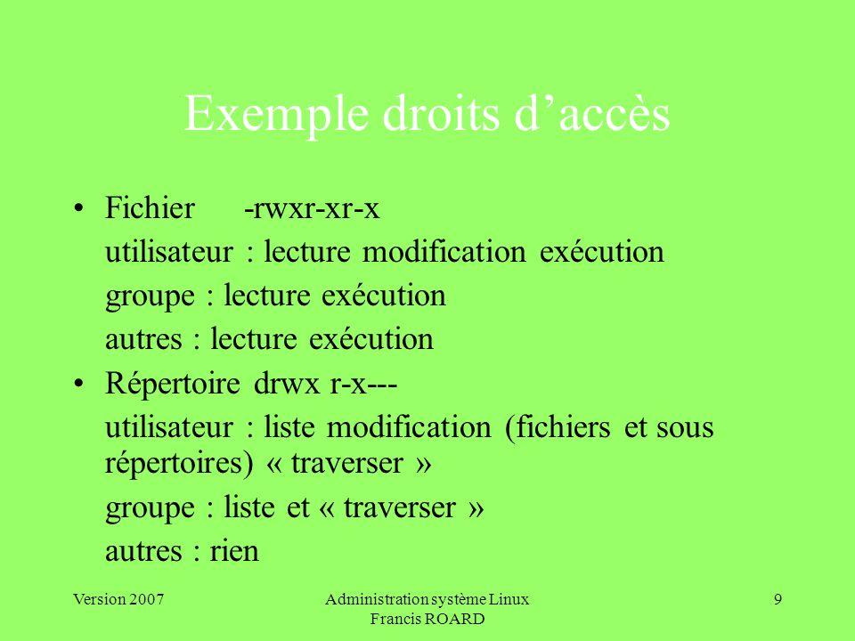 Version 2007Administration système Linux Francis ROARD 9 Exemple droits daccès Fichier-rwxr-xr-x utilisateur : lecture modification exécution groupe : lecture exécution autres : lecture exécution Répertoire drwx r-x--- utilisateur : liste modification (fichiers et sous répertoires) « traverser » groupe : liste et « traverser » autres : rien