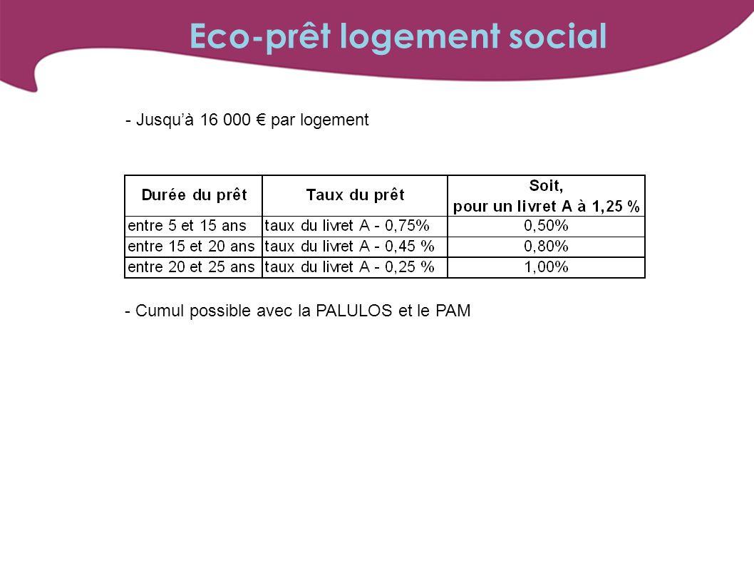 - Jusquà 16 000 par logement - Cumul possible avec la PALULOS et le PAM Eco-prêt logement social