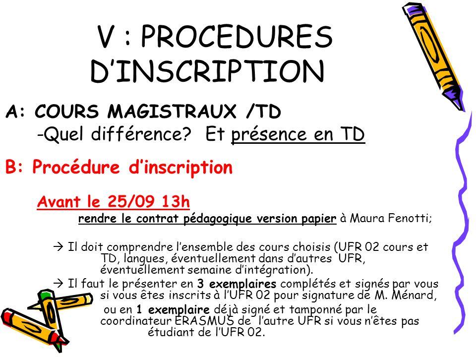V : PROCEDURES DINSCRIPTION A: COURS MAGISTRAUX /TD -Quel différence.